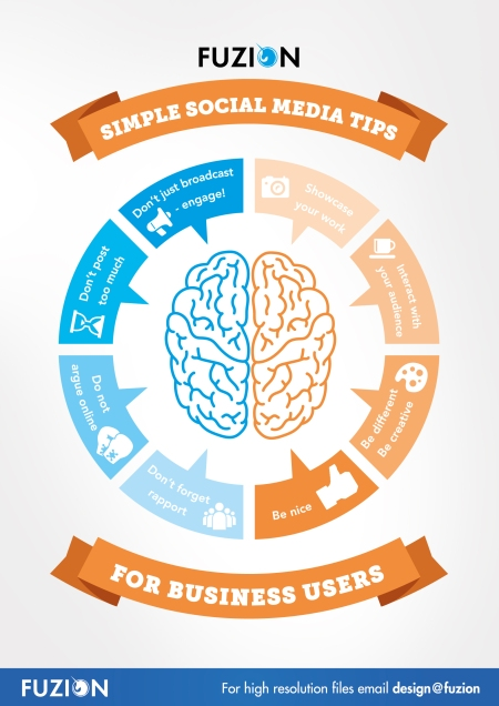 Fuzion - Social Media Tips Inforgraphic